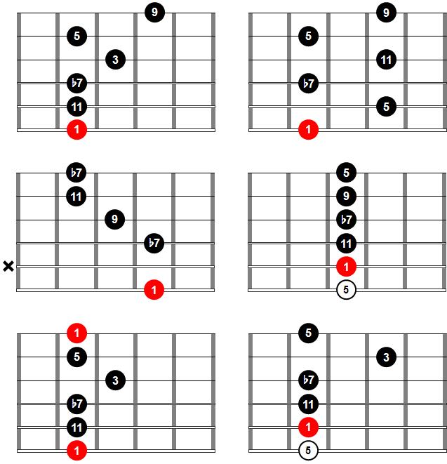 Acordes de guitarra - Acorde 11