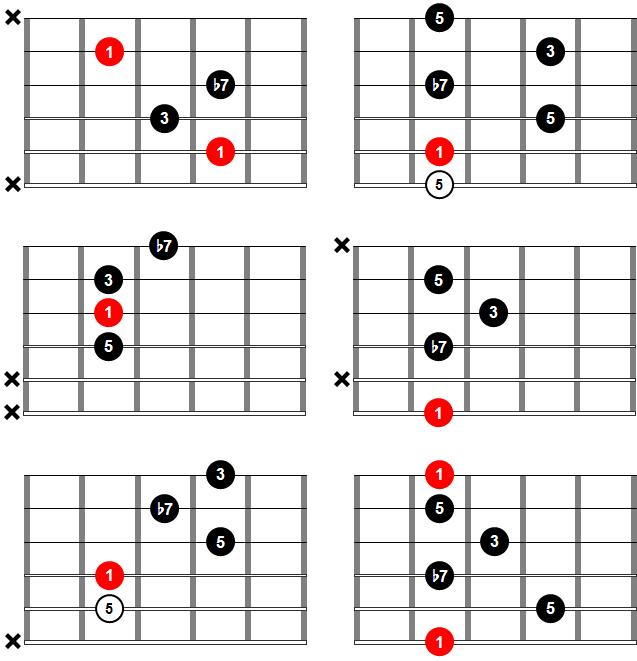 Acordes de guitarra - Acorde 7