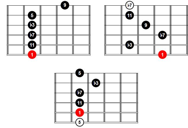 Acordes de guitarra - Acorde m11