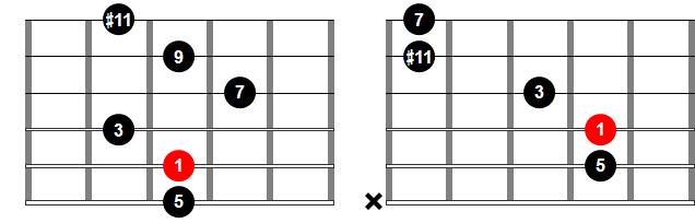 Acordes de guitarra - Acorde Maj9#11