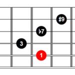 Acordes de guitarra - Acorde Hendrix