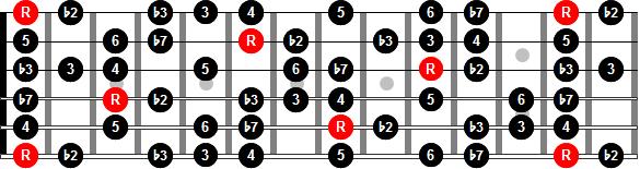 Escala mixodórica b9 bebop