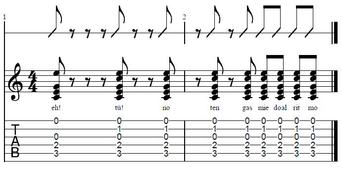 Ritmos básicos de guitarra