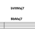Acorde bVIIMaj7