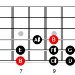 Escala menor armónica de Si en 6ª cuerda