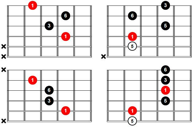 Acordes de guitarra - Acorde 6